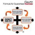 The Formula for Guaranteed Failure